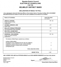 Helmsley Ward Election Results 2019